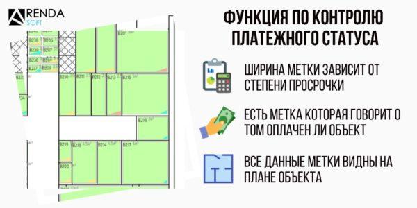 Как контролировать объекты в Арендасофт