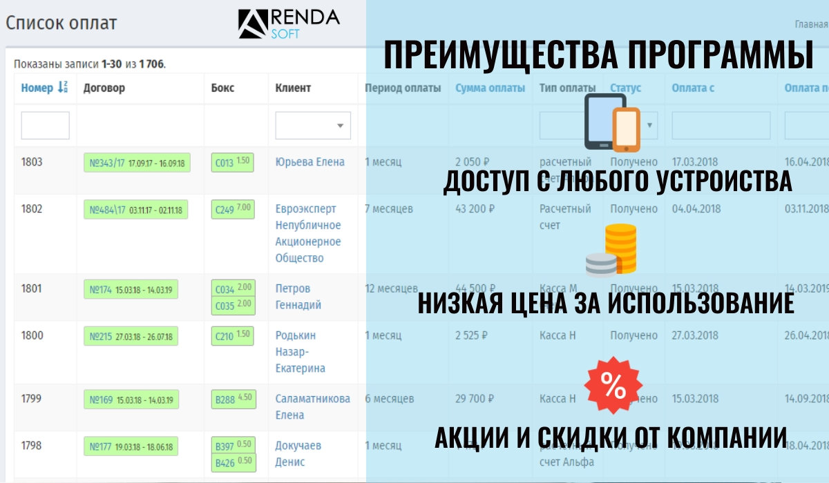 Преимущества программы АрендаСофт для учета клиентов