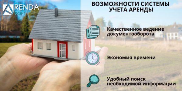 Возможности системы учета аренды