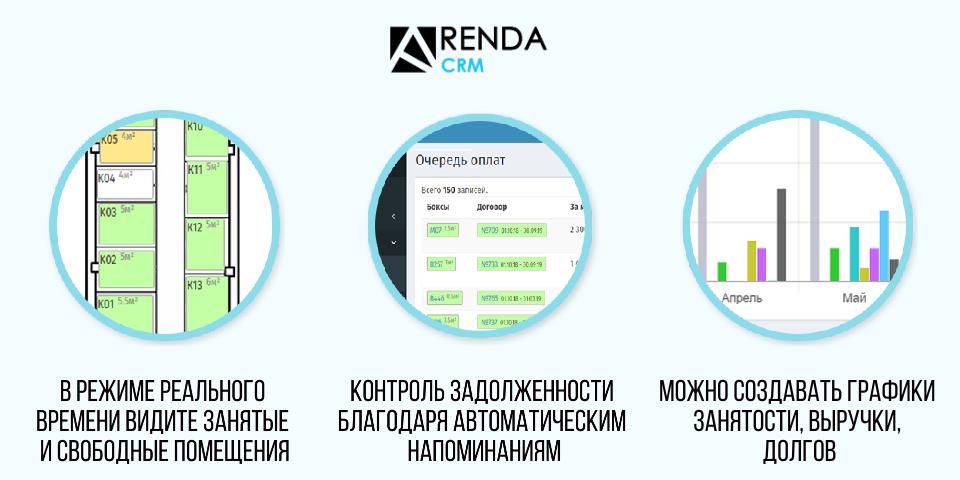 Преимущества учета аренды в Арендасофт