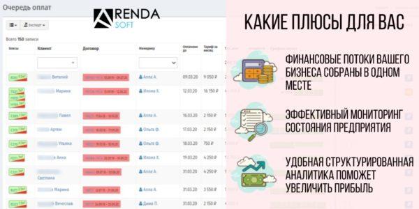 Преимущества компании при использовании Арендасофт