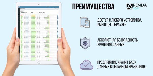 Арендасофт мобильна и хранит данные в разных облачных хранилищах