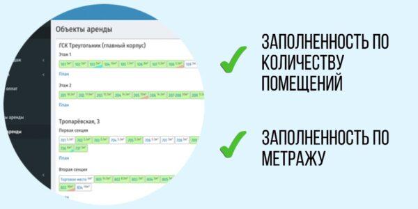 Функциональность при учете площадей