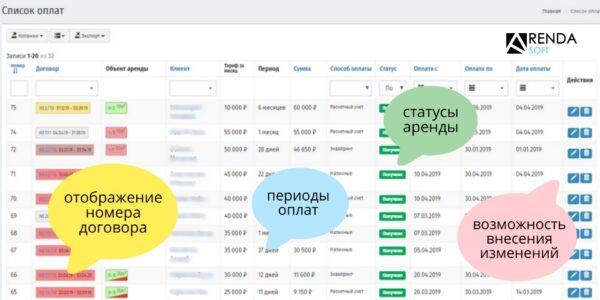 Отображаемая информация в окне Арендасофт