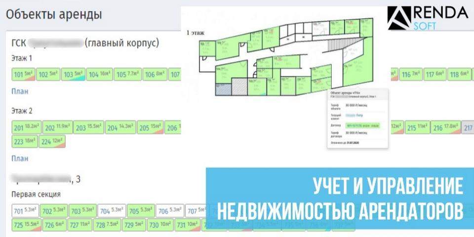 Учет и управление недвижимостью арендаторов